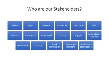 SMS - Stakeholders
